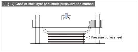 [Fig. 2]Case of multilayer pneumatic pressurization method